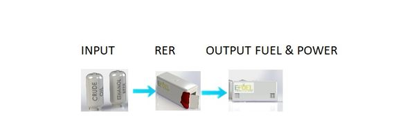 Rejected Energy Reactor (RER) workflow