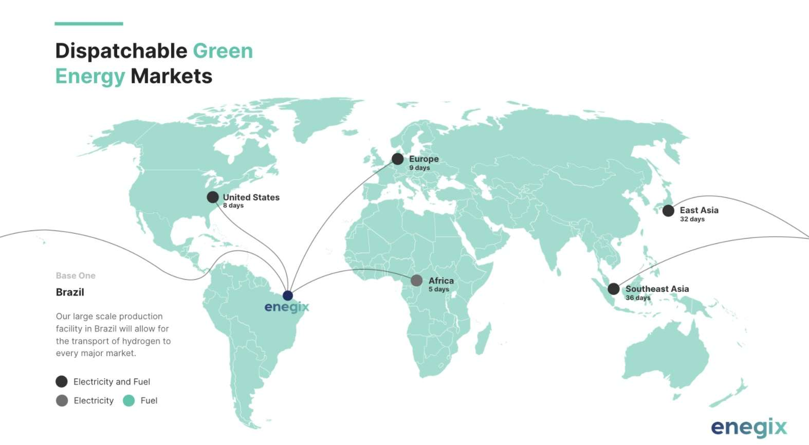 Hydrogen exports from Brazil