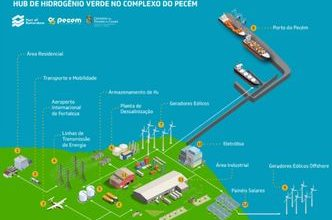 Linde, Pecém Complex partners for Green Hydrogen HUB in Brazil