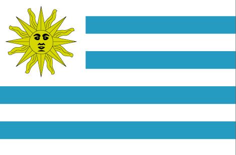 Uruguay H2U project hydrogen economy