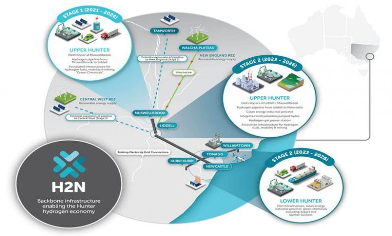 Australia plans $2 billion investment in the first Hydrogen Valley