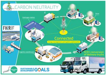 Toyota and partners progressing towards hydrogen-powered city project