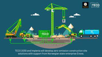 Enova funds Teco 2030, Implenia hydrogen generator for construction sites