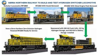 SoCalGas partners Sierra Northern Railway to develop hydrogen fuel cell switcher rail locomotive