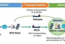 Eneos, Fortescue to study developing Japan-Australia hydrogen supply chain