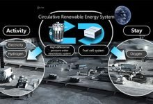 Honda going lunar with fuel cell technology