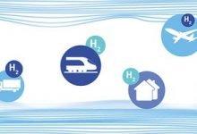 Hydrogen market snapshot