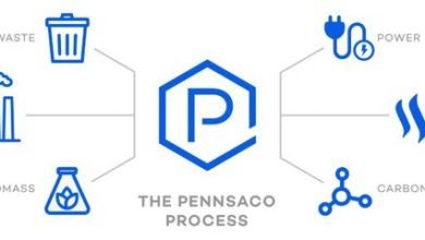 Pennsaco Technologies and Net Zero Solutions to work on green hydrogen in Latin America