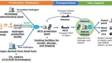 Petronas, Eneos partner for hydrogen supply chain