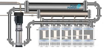 Plug Power to build 30 tonnesday hydrogen plant in California