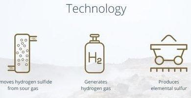 Startup Thiozen raises $3 million for waste to hydrogen technology