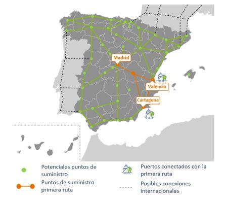 Win4H2 consortium 50 green hydrogen stations across Spain