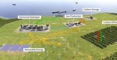 Mitsui, Jogmec and Wesfarmers explore blue hydrogen for Ammonia in Australia