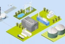 Synthetic kerosene plant in Germany to go live today